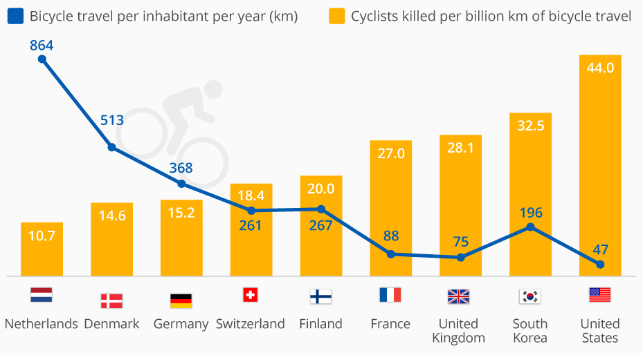 Cyclists Infographic.jpg
